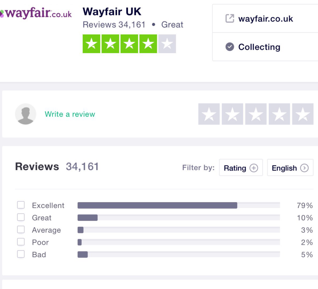 Is Wayfair Legit Or Scam Review 2020